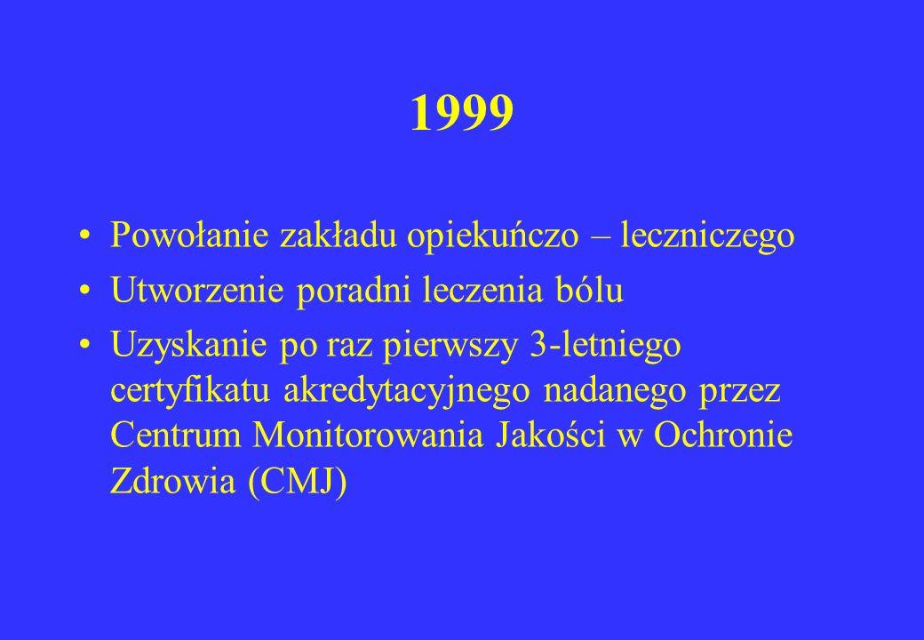 1999 Powołanie zakładu opiekuńczo – leczniczego Utworzenie poradni leczenia bólu Uzyskanie po raz pierwszy 3-letniego certyfikatu akredytacyjnego nada