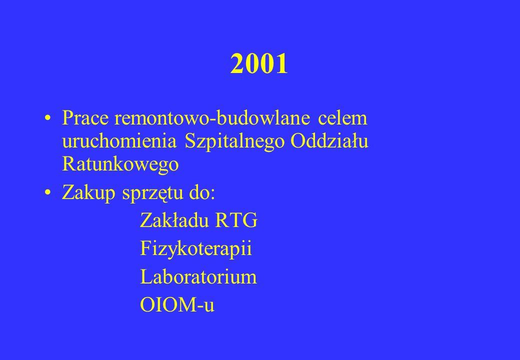 2001 Prace remontowo-budowlane celem uruchomienia Szpitalnego Oddziału Ratunkowego Zakup sprzętu do: Zakładu RTG Fizykoterapii Laboratorium OIOM-u