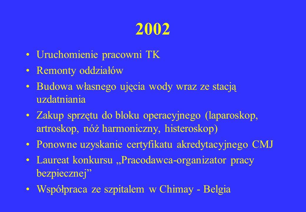 2002 Uruchomienie pracowni TK Remonty oddziałów Budowa własnego ujęcia wody wraz ze stacją uzdatniania Zakup sprzętu do bloku operacyjnego (laparoskop