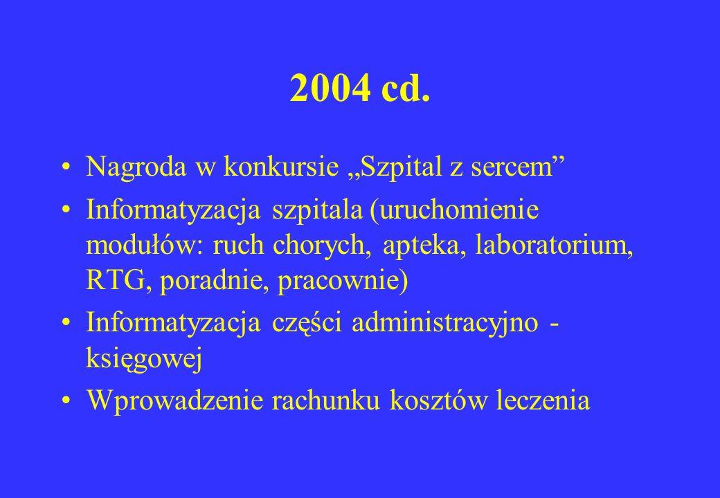 2004 cd. Nagroda w konkursie Szpital z sercem Informatyzacja szpitala (uruchomienie modułów: ruch chorych, apteka, laboratorium, RTG, poradnie, pracow