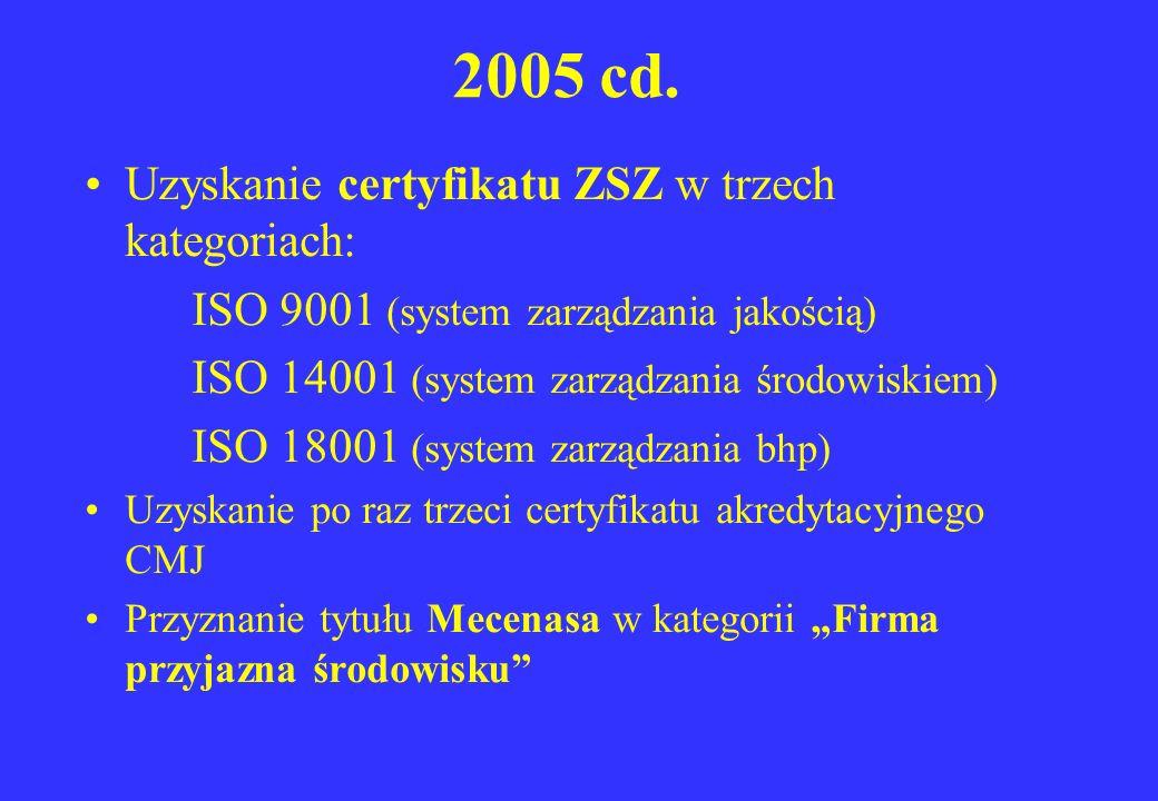 2005 cd. Uzyskanie certyfikatu ZSZ w trzech kategoriach: ISO 9001 (system zarządzania jakością) ISO 14001 (system zarządzania środowiskiem) ISO 18001