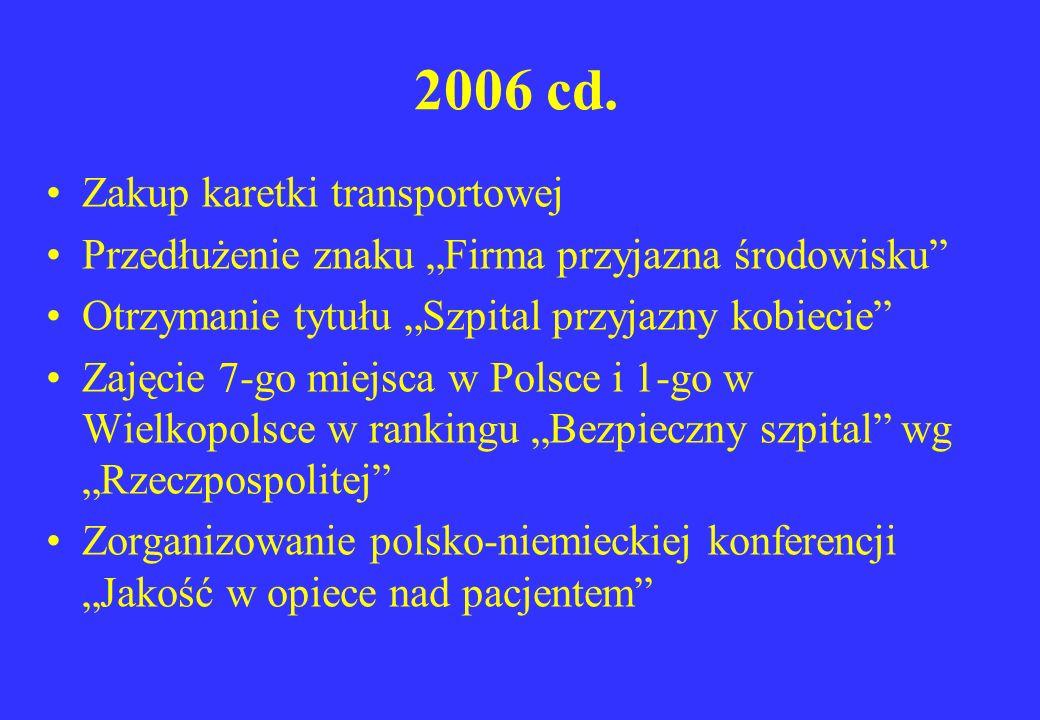 2006 cd. Zakup karetki transportowej Przedłużenie znaku Firma przyjazna środowisku Otrzymanie tytułu Szpital przyjazny kobiecie Zajęcie 7-go miejsca w