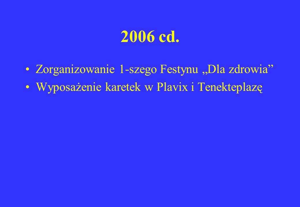 2006 cd. Zorganizowanie 1-szego Festynu Dla zdrowia Wyposażenie karetek w Plavix i Tenekteplazę