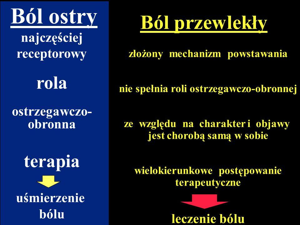 Preparaty morfiny: Roztwór Rp.Morphini hydrochlorici 1000 mg Aquae destillatae 1000 ml mf.