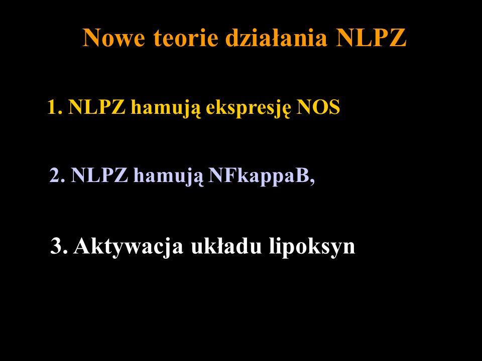 1. NLPZ hamują ekspresję NOS Nowe teorie działania NLPZ 2. NLPZ hamują NFkappaB, 3. Aktywacja układu lipoksyn