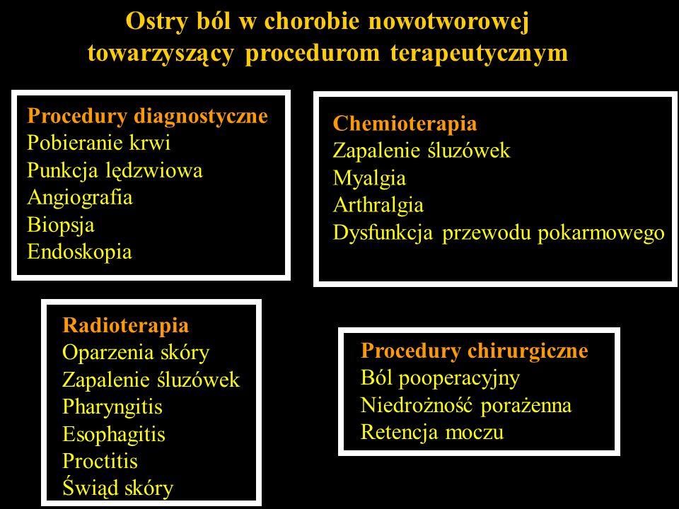 Leki przeciwdepresyjne (amitryptylina, imipramina, doksepina) Leki przeciwdrgawkowe (karbamazepina, fenytoina, clonazepam) Środki znieczulenia miejscowego i ich pochodne (meksyletyna) Kortykosteroidy (dexametazon) Leki rozluźniające (tetrazepam) Leki wspomagające (adjuwanty): Leki przeciwlękowe i nasenne (diazepam, alprazolam, hydroksyzyna) Leki przeciwwymiotne (metoklopramid, chloropromazyna, haloperidol, Torecan, ondansetron) Przeczyszczające, rozkurczowe w zależności od wskazań