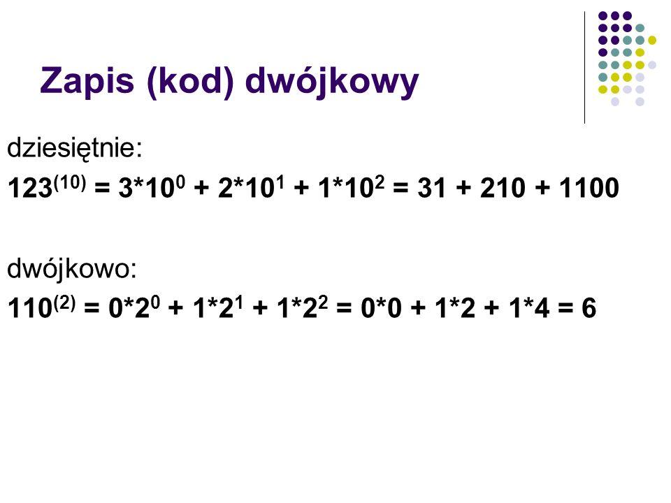 Zapis (kod) dwójkowy dziesiętnie: 123 (10) = 3*10 0 + 2*10 1 + 1*10 2 = 31 + 210 + 1100 dwójkowo: 110 (2) = 0*2 0 + 1*2 1 + 1*2 2 = 0*0 + 1*2 + 1*4 =
