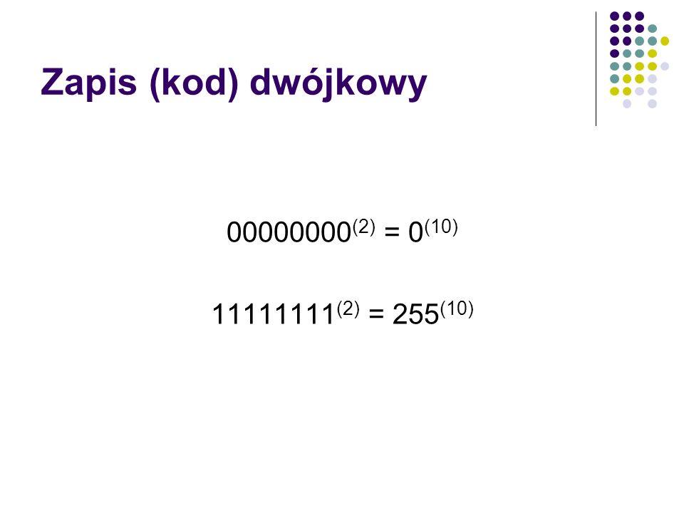 Zapis (kod) dwójkowy 00000000 (2) = 0 (10) 11111111 (2) = 255 (10)