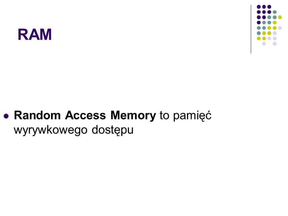 RAM Random Access Memory to pamięć wyrywkowego dostępu