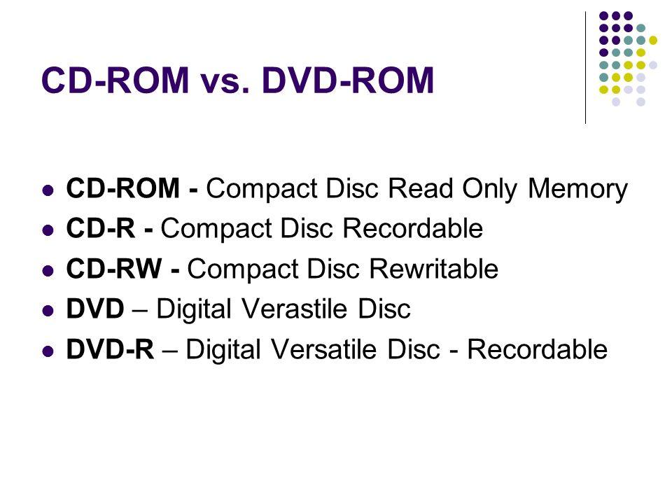 CD-ROM vs. DVD-ROM CD-ROM - Compact Disc Read Only Memory CD-R - Compact Disc Recordable CD-RW - Compact Disc Rewritable DVD – Digital Verastile Disc