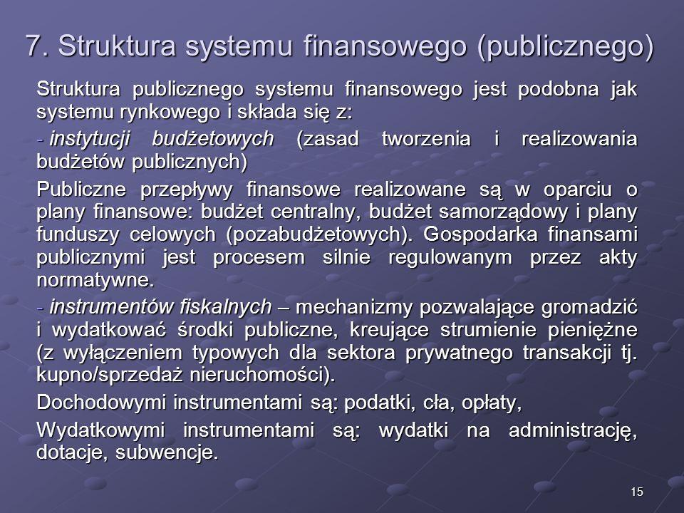14 Regulacje i procedury Akty normatywne oraz procedury ustalające zasady funkcjonowania systemów finansowych: - Konstytucja - akty normatywne - proce