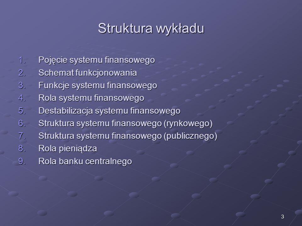 2 Literatura Podstawowa: B. Pietrzak, Z. Polański, B. Woźniak, System finansowy w Polsce, Wydawnictwo Naukowe PWN, Tom I i II, Warszawa 2008. Uzupełni
