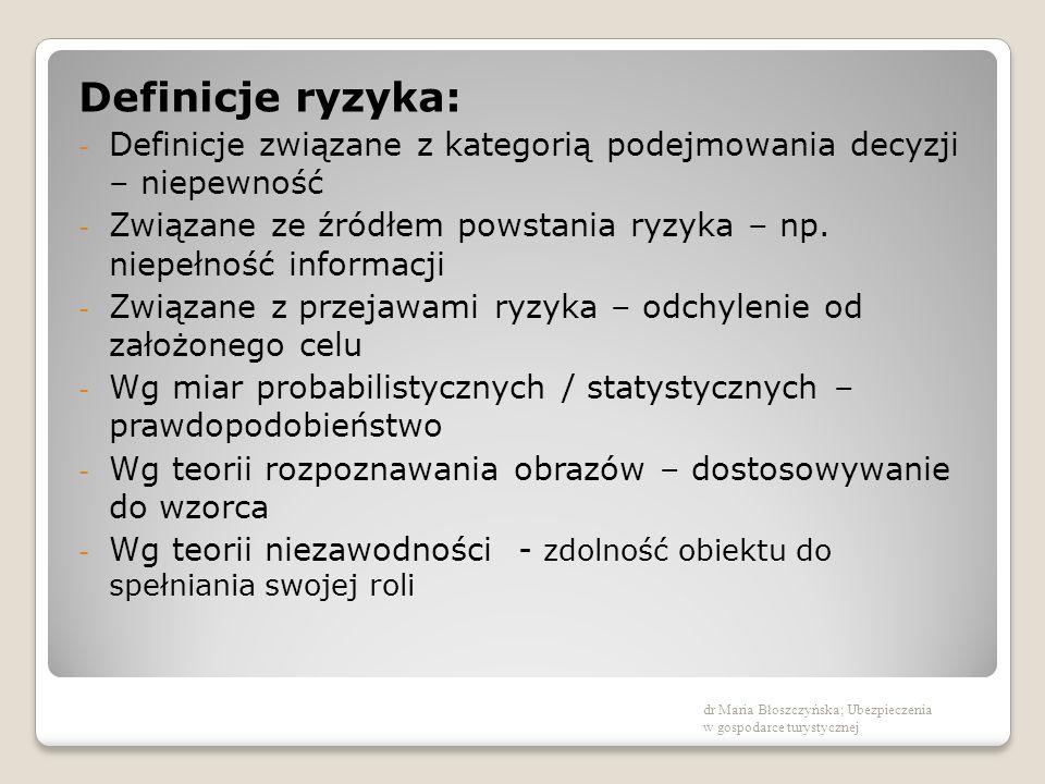 Definicje ryzyka: - Definicje związane z kategorią podejmowania decyzji – niepewność - Związane ze źródłem powstania ryzyka – np. niepełność informacj