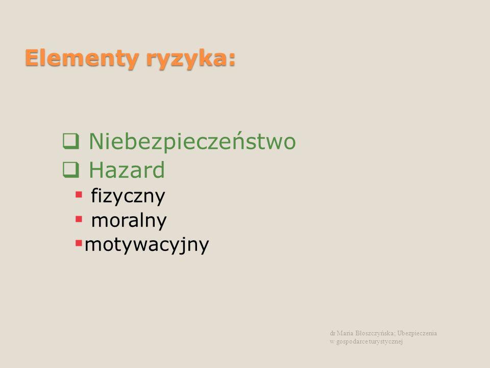 Elementy ryzyka: Niebezpieczeństwo Hazard fizyczny moralny motywacyjny dr Maria Błoszczyńska; Ubezpieczenia w gospodarce turystycznej