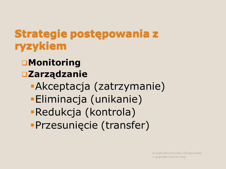 Strategie postępowania z ryzykiem Monitoring Zarządzanie Akceptacja (zatrzymanie) Eliminacja (unikanie) Redukcja (kontrola) Przesunięcie (transfer) dr