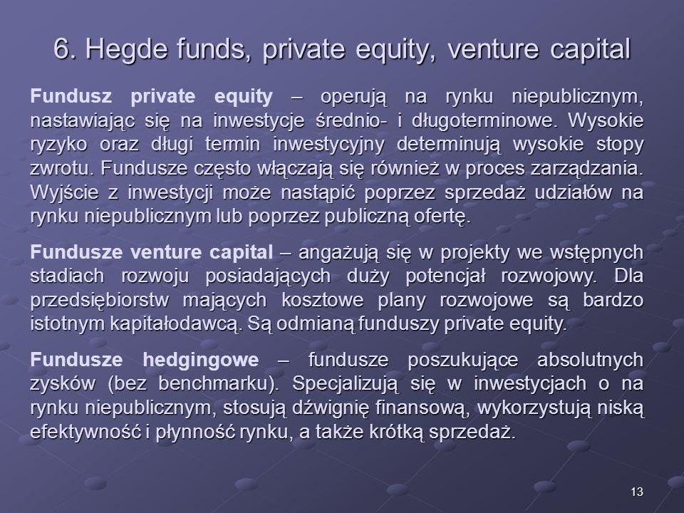 12 Znaczenie funduszy dla rynków obligacji PodmiotyObligacje skarboweBony skarbowe Banki komercyjne19,01%38,10% Inwestorzy zagraniczni23,30%0,09% Zakł