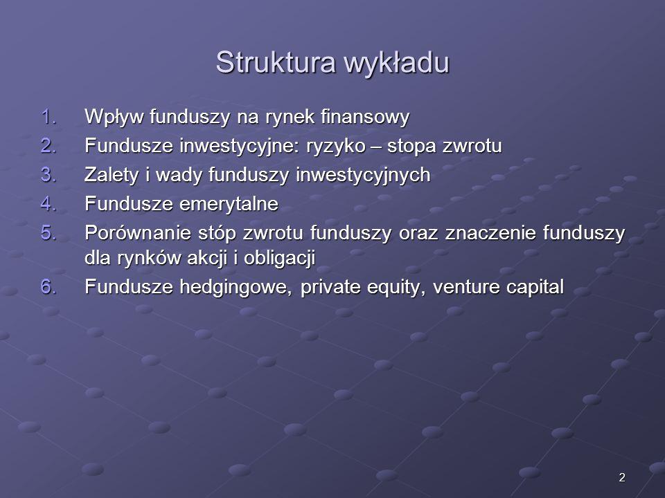 Zasady działania funduszy inwestycyjnych dr Mirosław Budzicki