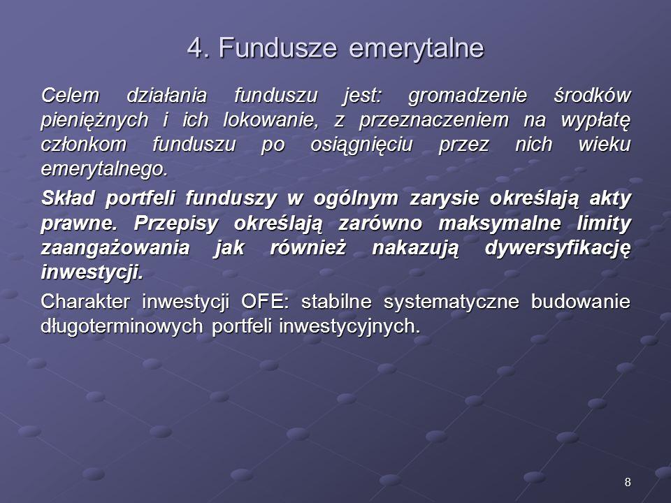 7 Aktywa netto funduszy Aktywa netto funduszy inwestycyjnych i powierniczych wg danych na koniec grudnia 2006 r. wyniosły 94,84 mld PLN, z czego ponad