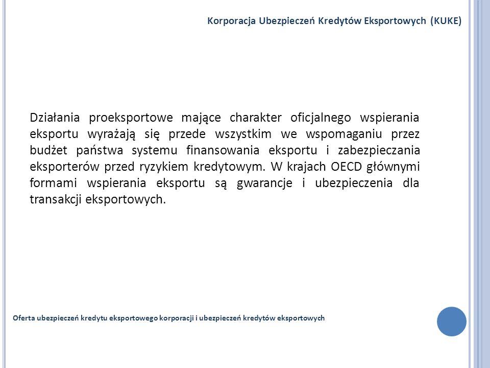 Działania proeksportowe mające charakter oficjalnego wspierania eksportu wyrażają się przede wszystkim we wspomaganiu przez budżet państwa systemu fin