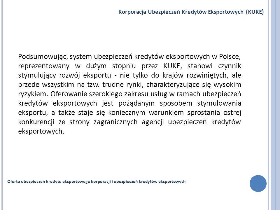 Podsumowując, system ubezpieczeń kredytów eksportowych w Polsce, reprezentowany w dużym stopniu przez KUKE, stanowi czynnik stymulujący rozwój eksport