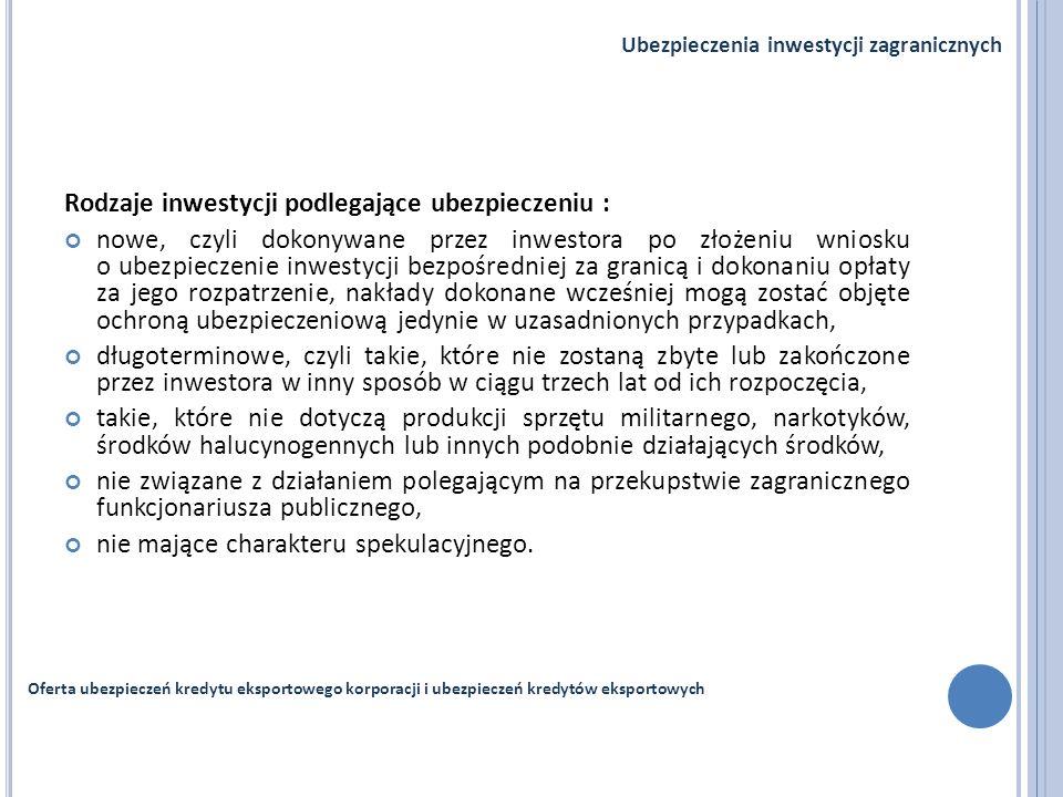 Rodzaje inwestycji podlegające ubezpieczeniu : nowe, czyli dokonywane przez inwestora po złożeniu wniosku o ubezpieczenie inwestycji bezpośredniej za
