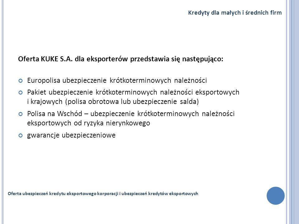 Oferta KUKE S.A. dla eksporterów przedstawia się następująco: Europolisa ubezpieczenie krótkoterminowych należności Pakiet ubezpieczenie krótkotermino