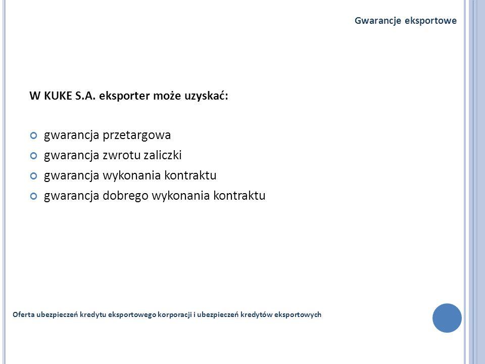 W KUKE S.A. eksporter może uzyskać: gwarancja przetargowa gwarancja zwrotu zaliczki gwarancja wykonania kontraktu gwarancja dobrego wykonania kontrakt