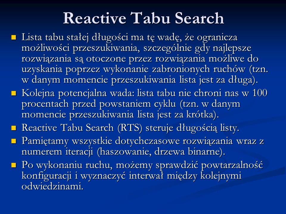 Reactive Tabu Search Lista tabu stałej długości ma tę wadę, że ogranicza możliwości przeszukiwania, szczególnie gdy najlepsze rozwiązania są otoczone