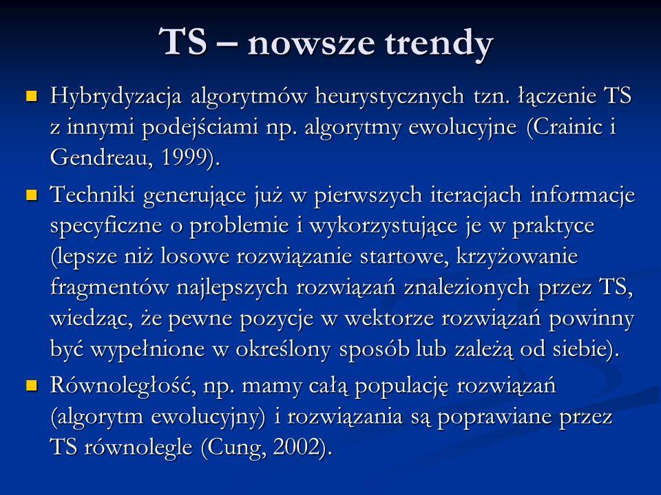 TS – nowsze trendy Hybrydyzacja algorytmów heurystycznych tzn. łączenie TS z innymi podejściami np. algorytmy ewolucyjne (Crainic i Gendreau, 1999). H