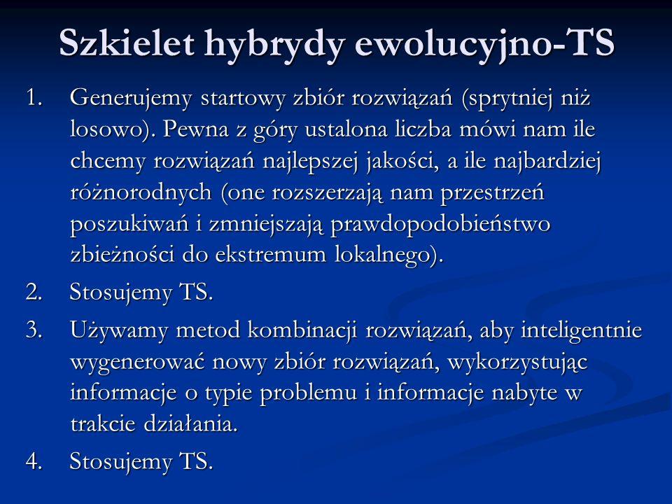 Szkielet hybrydy ewolucyjno-TS 1. Generujemy startowy zbiór rozwiązań (sprytniej niż losowo). Pewna z góry ustalona liczba mówi nam ile chcemy rozwiąz