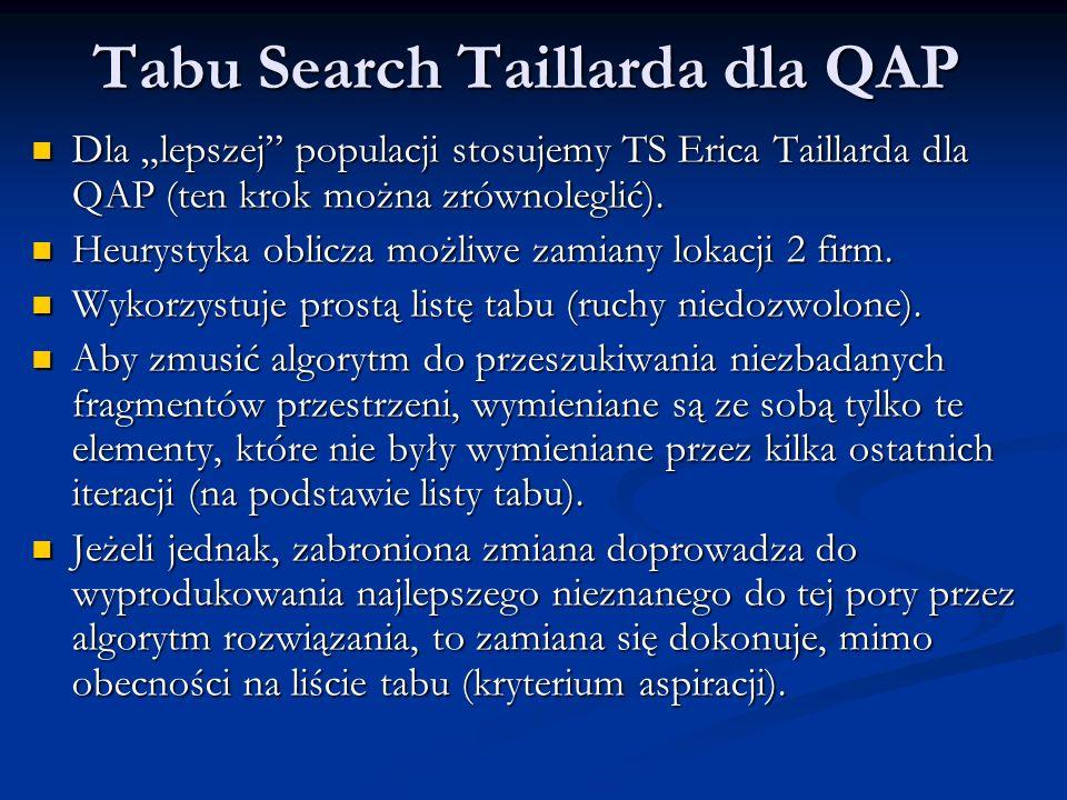 Tabu Search Taillarda dla QAP Dla lepszej populacji stosujemy TS Erica Taillarda dla QAP (ten krok można zrównoleglić). Dla lepszej populacji stosujem