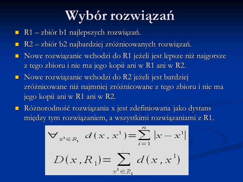 Wybór rozwiązań R1 – zbiór b1 najlepszych rozwiązań. R1 – zbiór b1 najlepszych rozwiązań. R2 – zbiór b2 najbardziej zróżnicowanych rozwiązań. R2 – zbi
