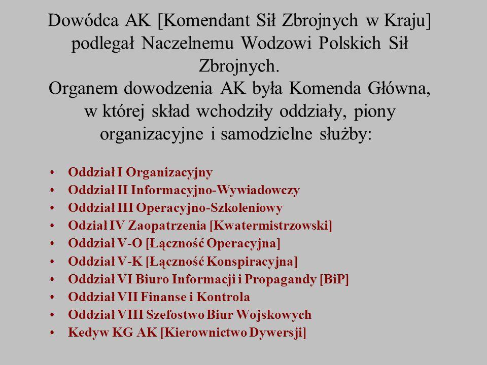 Dowódca AK [Komendant Sił Zbrojnych w Kraju] podlegał Naczelnemu Wodzowi Polskich Sił Zbrojnych. Organem dowodzenia AK była Komenda Główna, w której s