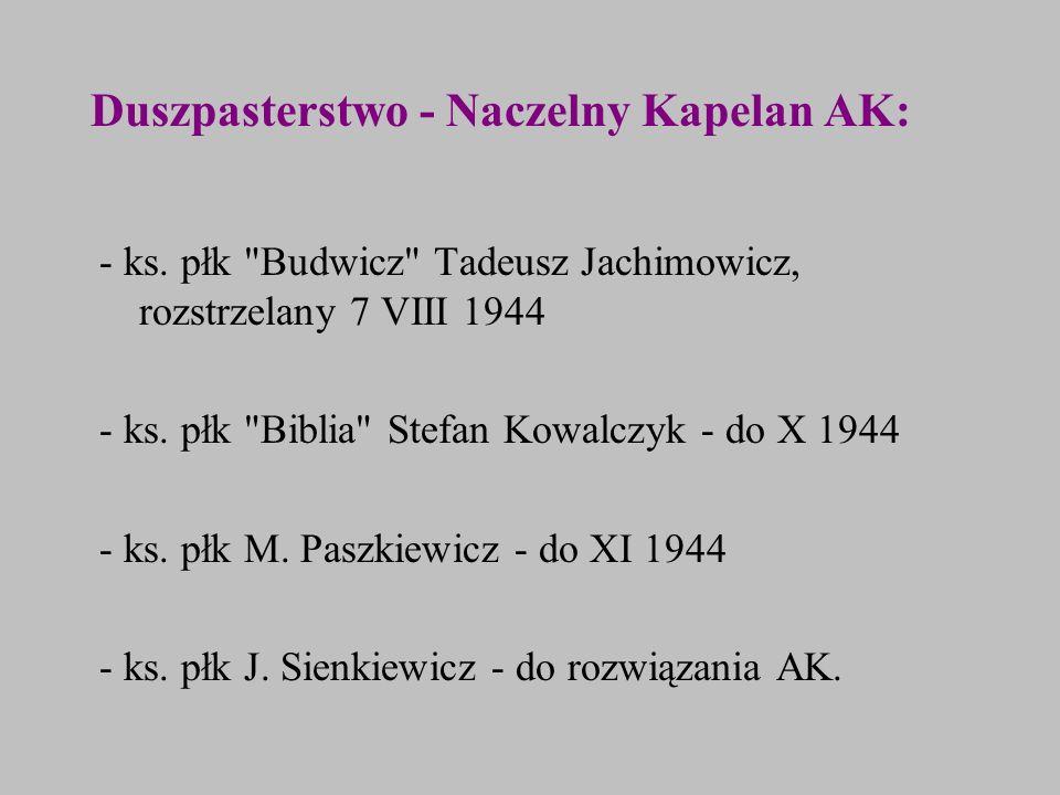 Duszpasterstwo - Naczelny Kapelan AK: - ks. płk