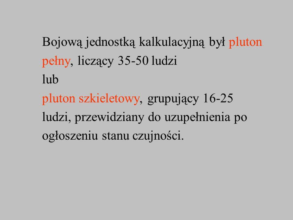 Bojową jednostką kalkulacyjną był pluton pełny, liczący 35-50 ludzi lub pluton szkieletowy, grupujący 16-25 ludzi, przewidziany do uzupełnienia po ogł