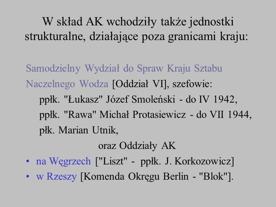 W skład AK wchodziły także jednostki strukturalne, działające poza granicami kraju: Samodzielny Wydział do Spraw Kraju Sztabu Naczelnego Wodza [Oddzia