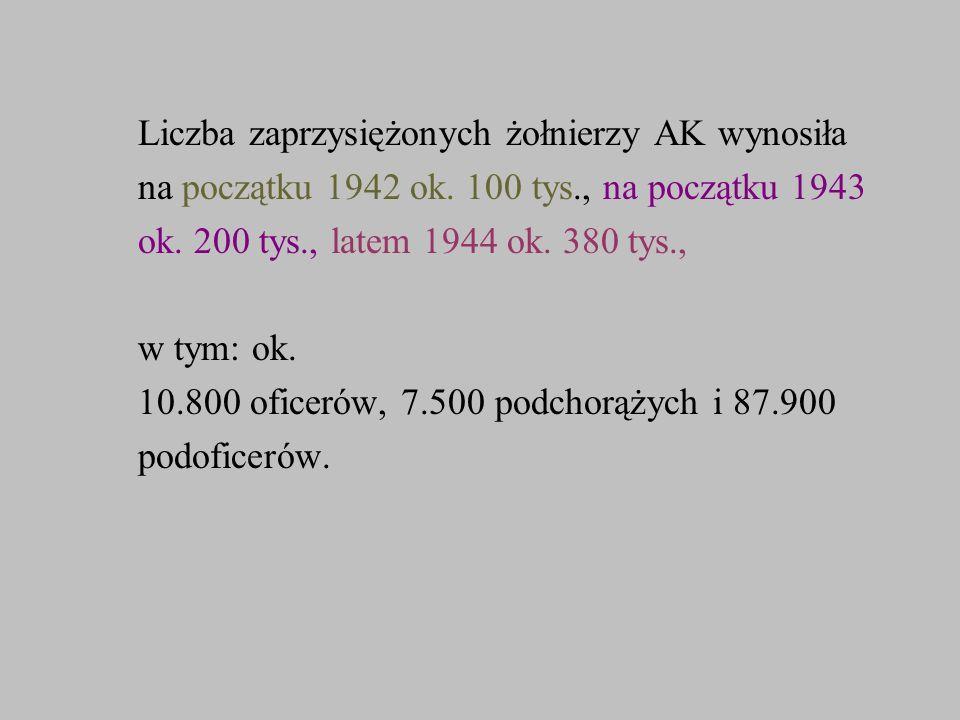 Liczba zaprzysiężonych żołnierzy AK wynosiła na początku 1942 ok. 100 tys., na początku 1943 ok. 200 tys., latem 1944 ok. 380 tys., w tym: ok. 10.800