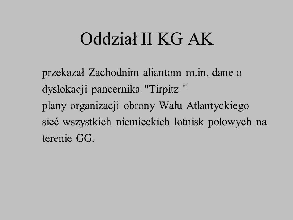 Oddział II KG AK przekazał Zachodnim aliantom m.in. dane o dyslokacji pancernika