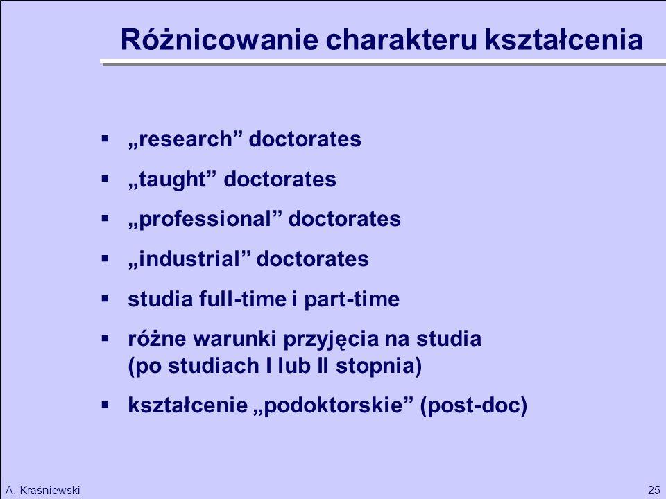 25A. Kraśniewski Różnicowanie charakteru kształcenia research doctorates taught doctorates professional doctorates industrial doctorates studia full-t