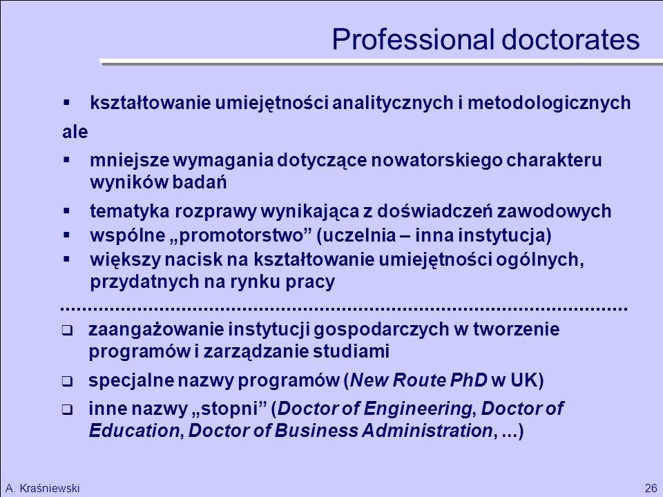 26A. Kraśniewski Professional doctorates kształtowanie umiejętności analitycznych i metodologicznych ale mniejsze wymagania dotyczące nowatorskiego ch