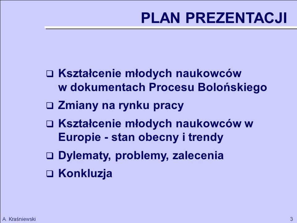 3A. Kraśniewski PLAN PREZENTACJI Kształcenie młodych naukowców w dokumentach Procesu Bolońskiego Zmiany na rynku pracy Kształcenie młodych naukowców w