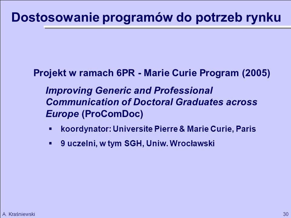 30A. Kraśniewski Projekt w ramach 6PR - Marie Curie Program (2005) Improving Generic and Professional Communication of Doctoral Graduates across Europ