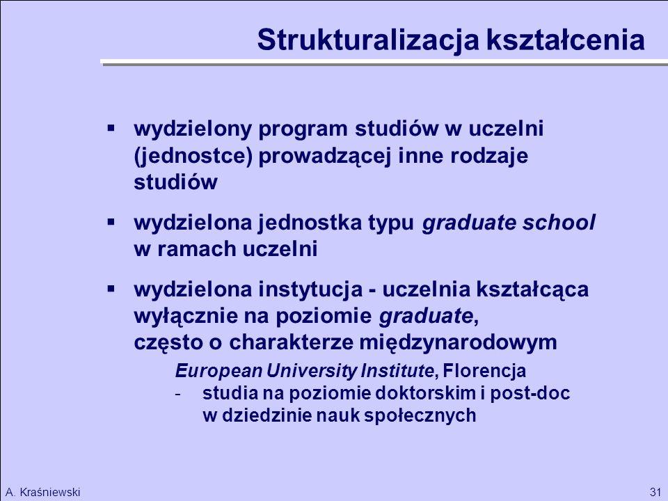 31A. Kraśniewski Strukturalizacja kształcenia wydzielony program studiów w uczelni (jednostce) prowadzącej inne rodzaje studiów wydzielona jednostka t