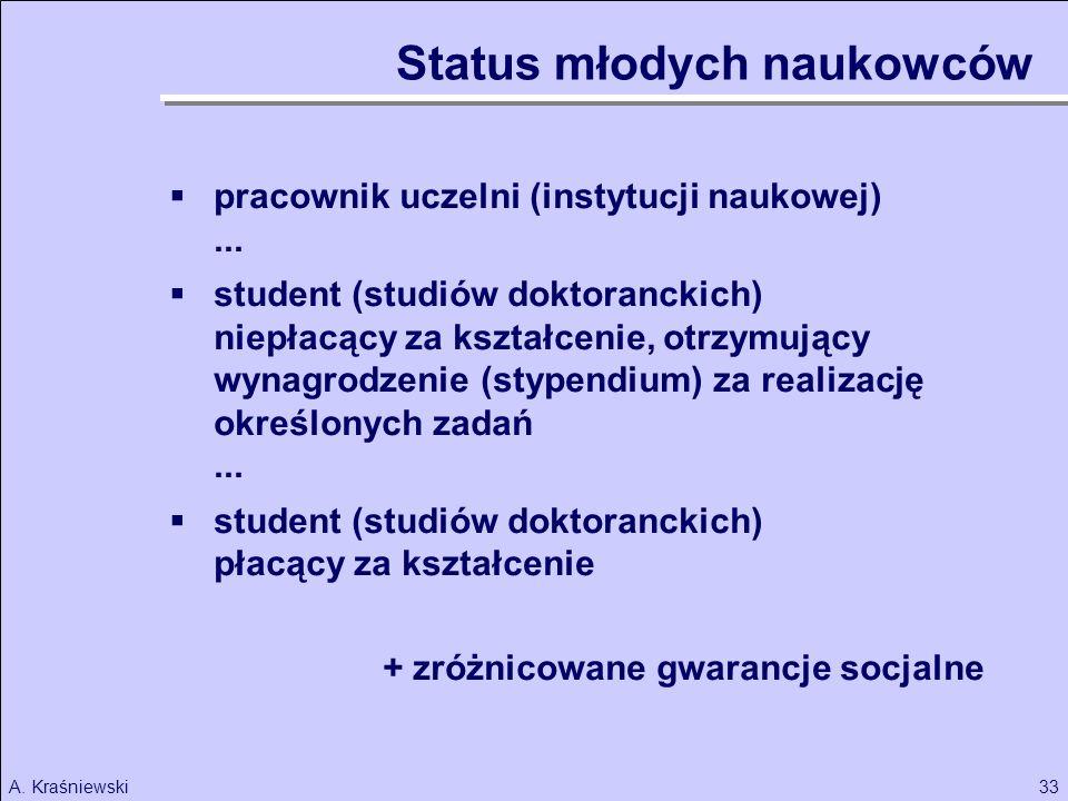 33A. Kraśniewski Status młodych naukowców pracownik uczelni (instytucji naukowej)... student (studiów doktoranckich) niepłacący za kształcenie, otrzym