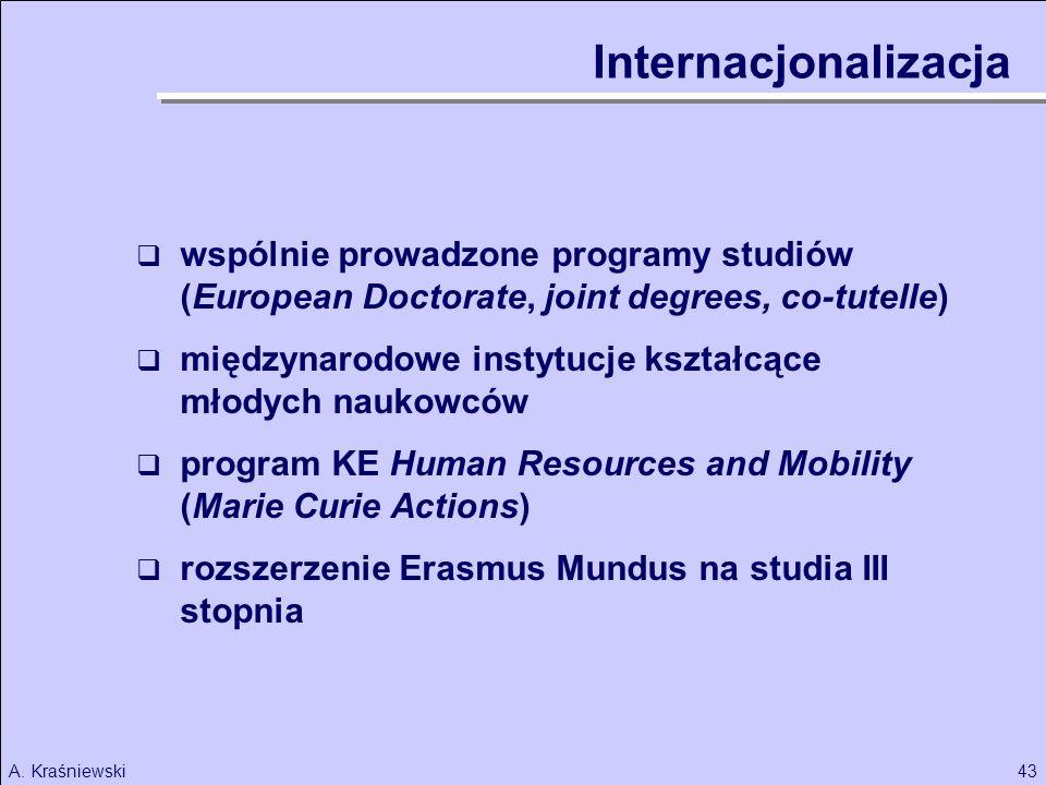 43A. Kraśniewski Internacjonalizacja wspólnie prowadzone programy studiów (European Doctorate, joint degrees, co-tutelle) międzynarodowe instytucje ks