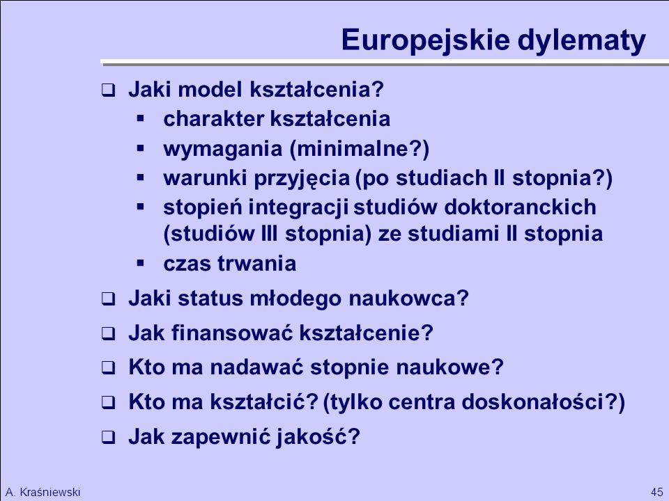 45A. Kraśniewski Europejskie dylematy Jaki model kształcenia? charakter kształcenia wymagania (minimalne?) warunki przyjęcia (po studiach II stopnia?)