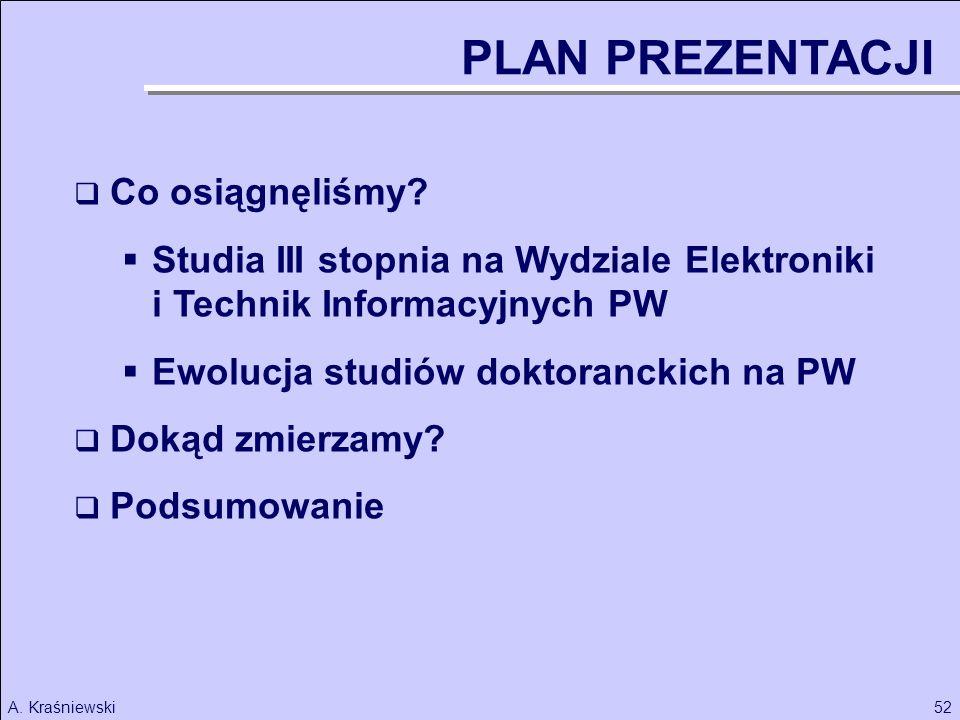 52A.Kraśniewski Co osiągnęliśmy.