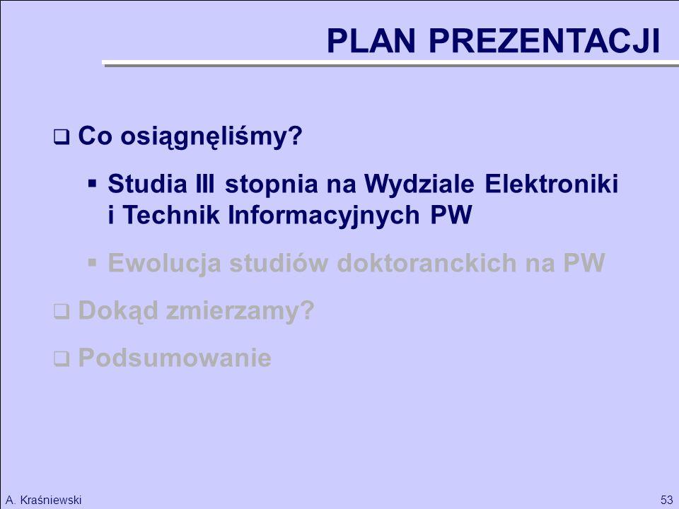 53A.Kraśniewski Co osiągnęliśmy.