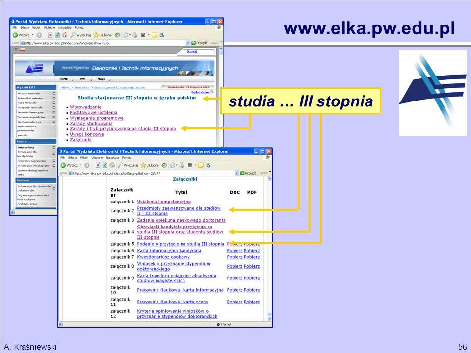56A. Kraśniewski www.elka.pw.edu.pl studia … III stopnia