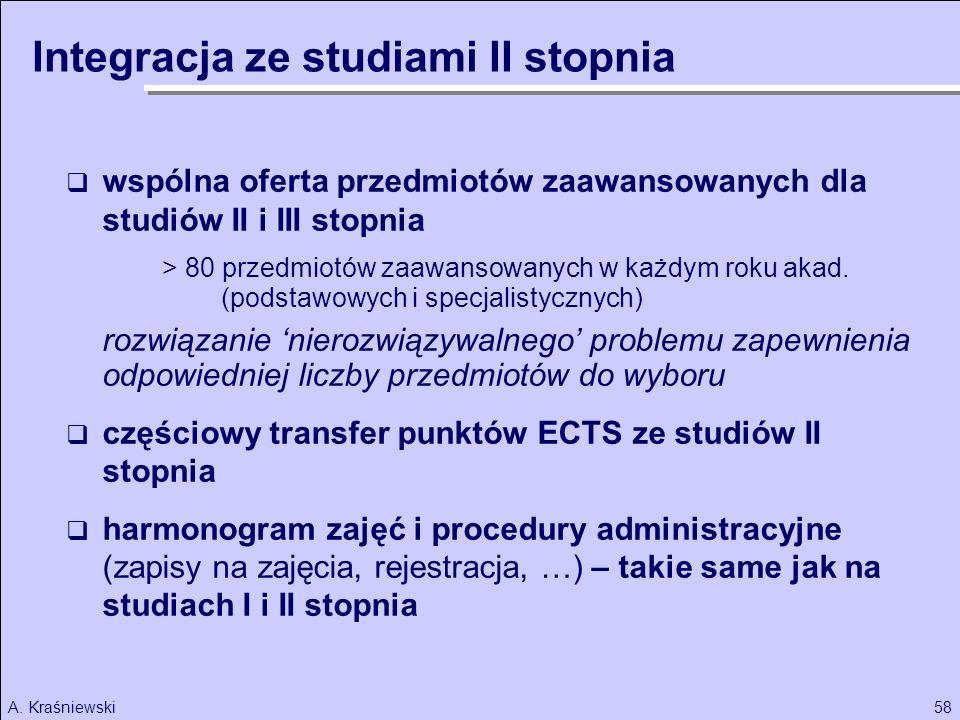 58A. Kraśniewski Integracja ze studiami II stopnia wspólna oferta przedmiotów zaawansowanych dla studiów II i III stopnia > 80 przedmiotów zaawansowan